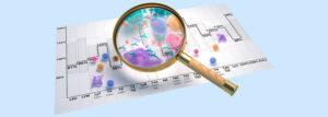 (Abgesagt) Hamburg - Aufbauseminar 1: Labordiagnostik und ihre praktische Anwendung - 13. Juni 2020 @ Hamburg | Hamburg | Deutschland